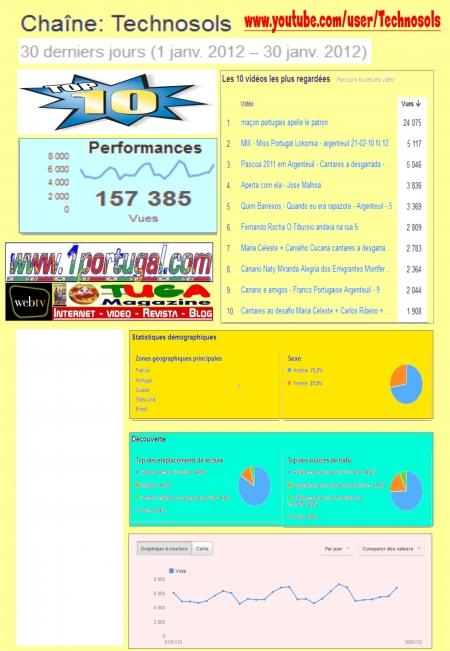 tuga,magazine,revu,internet,1portugal,top,folclore,minho,dancas,cantres,rusgas